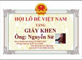 Nguyenminhsu
